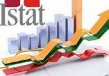 ISTAT: Struttura e profili del Settore no-profit (2018)